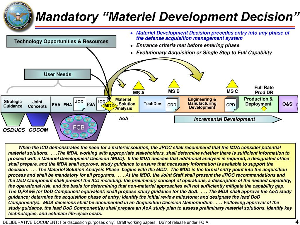 "Mandatory ""Materiel Development Decision"""