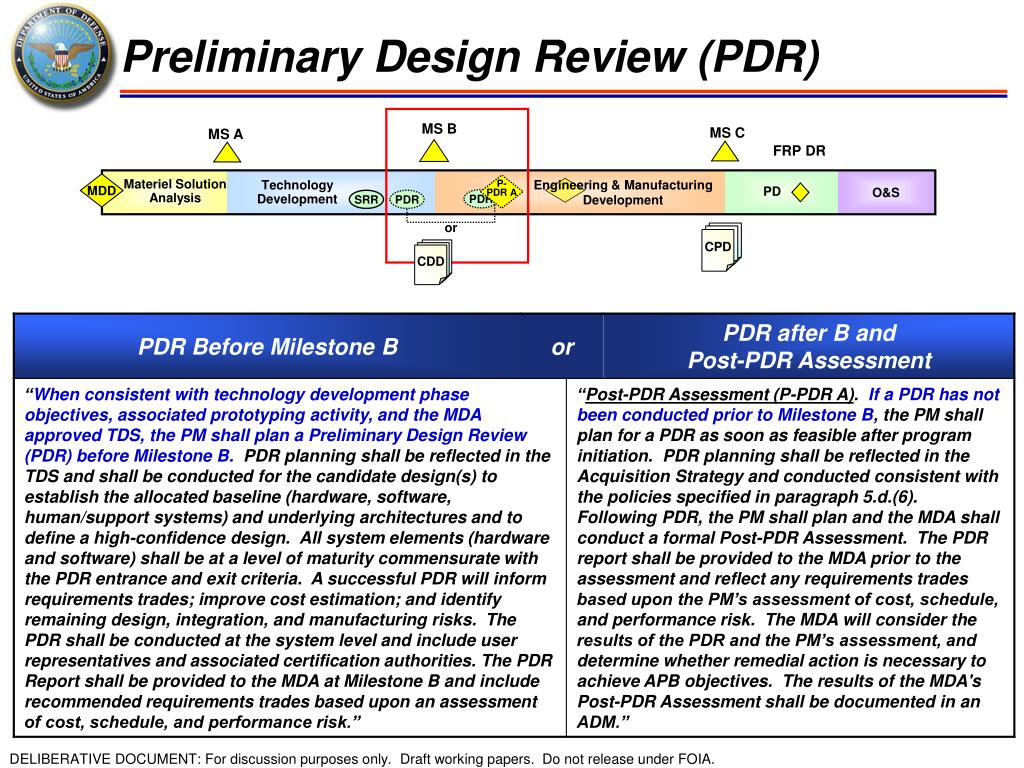 Preliminary Design Review (PDR)