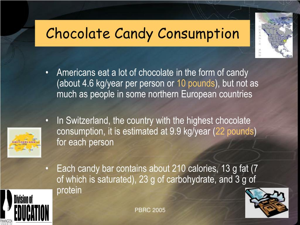 Chocolate Candy Consumption
