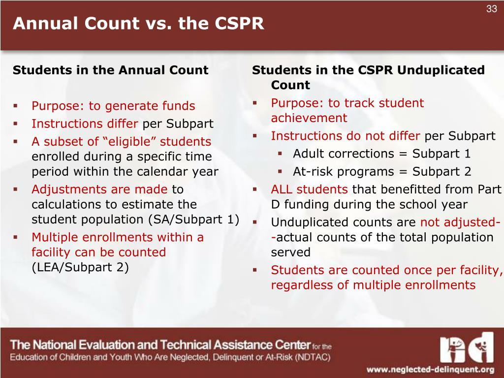 Annual Count vs. the CSPR
