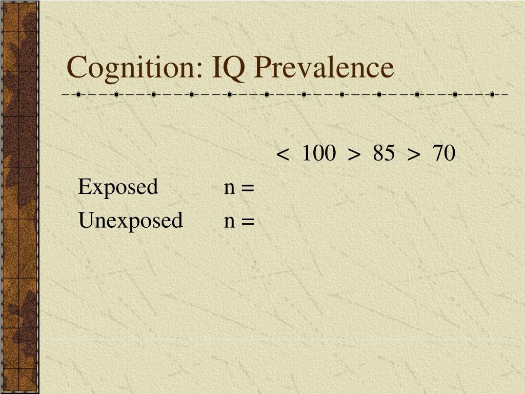 Cognition: IQ Prevalence