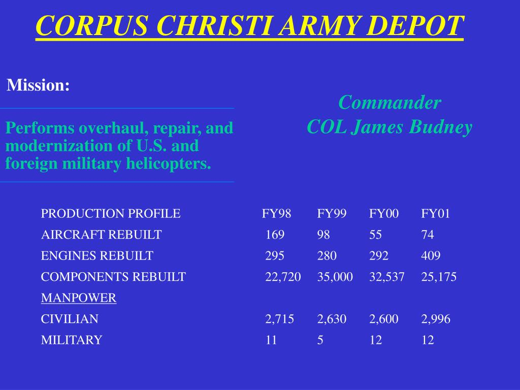 CORPUS CHRISTI ARMY DEPOT