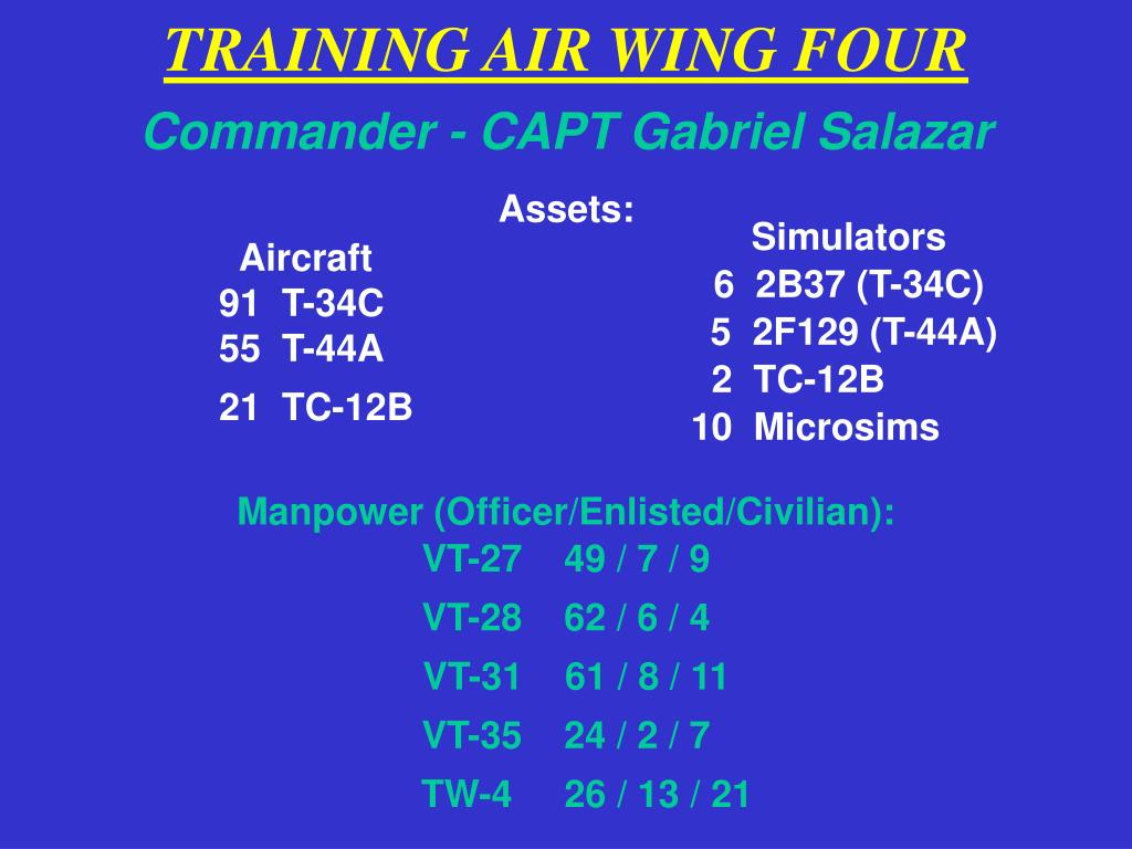 TRAINING AIR WING FOUR