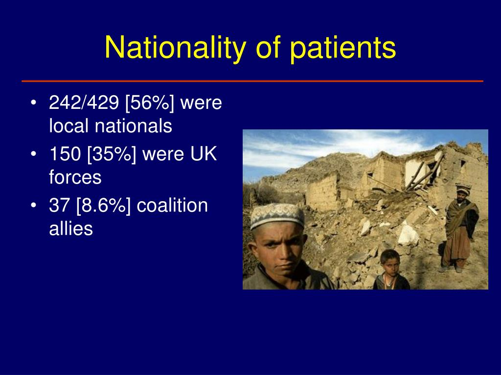Nationality of patients