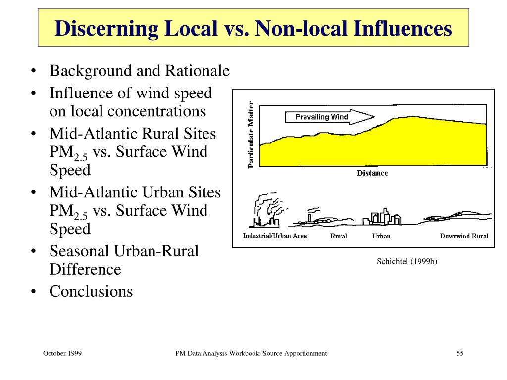 Discerning Local vs. Non-local Influences