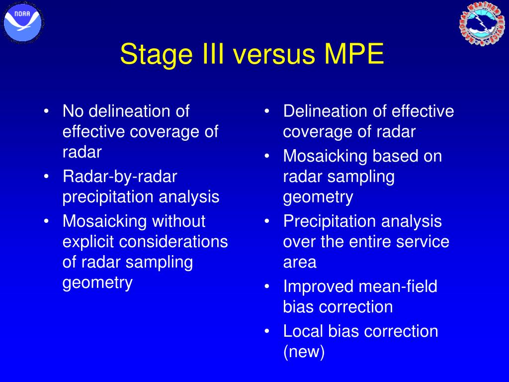 No delineation of effective coverage of radar