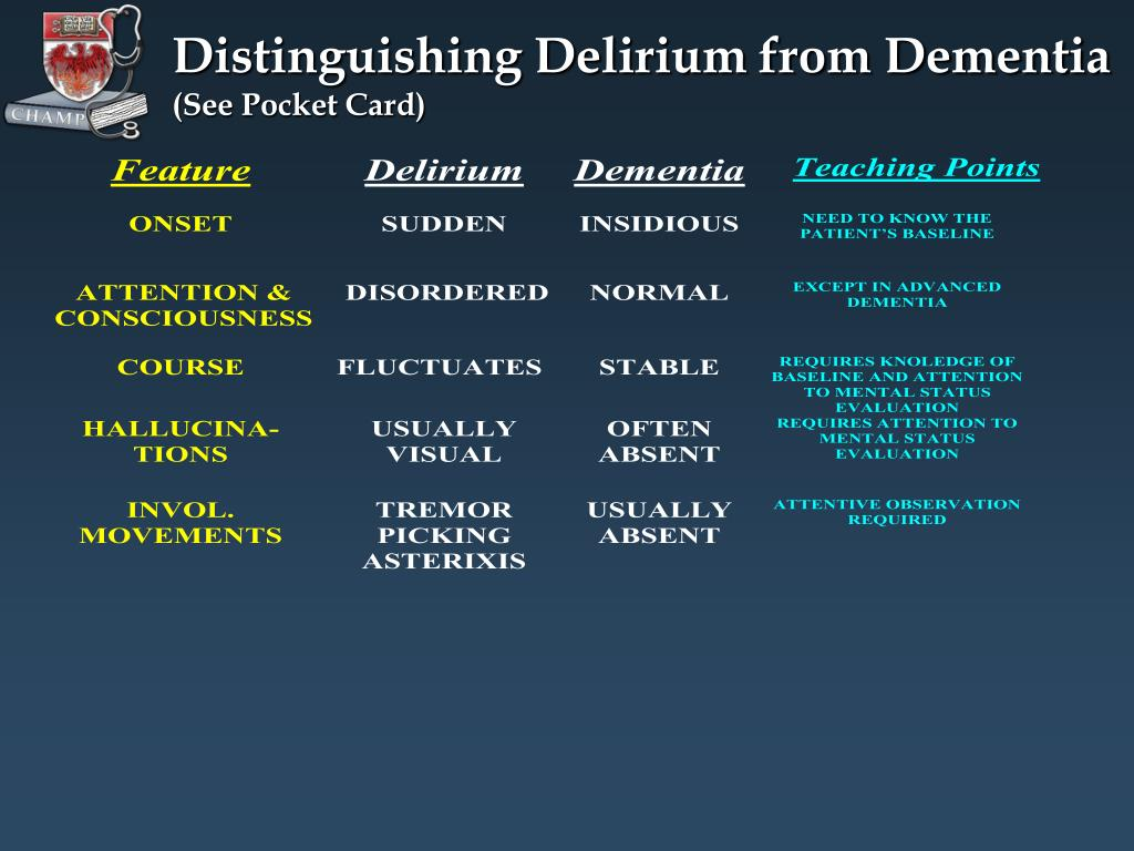 Distinguishing Delirium from Dementia