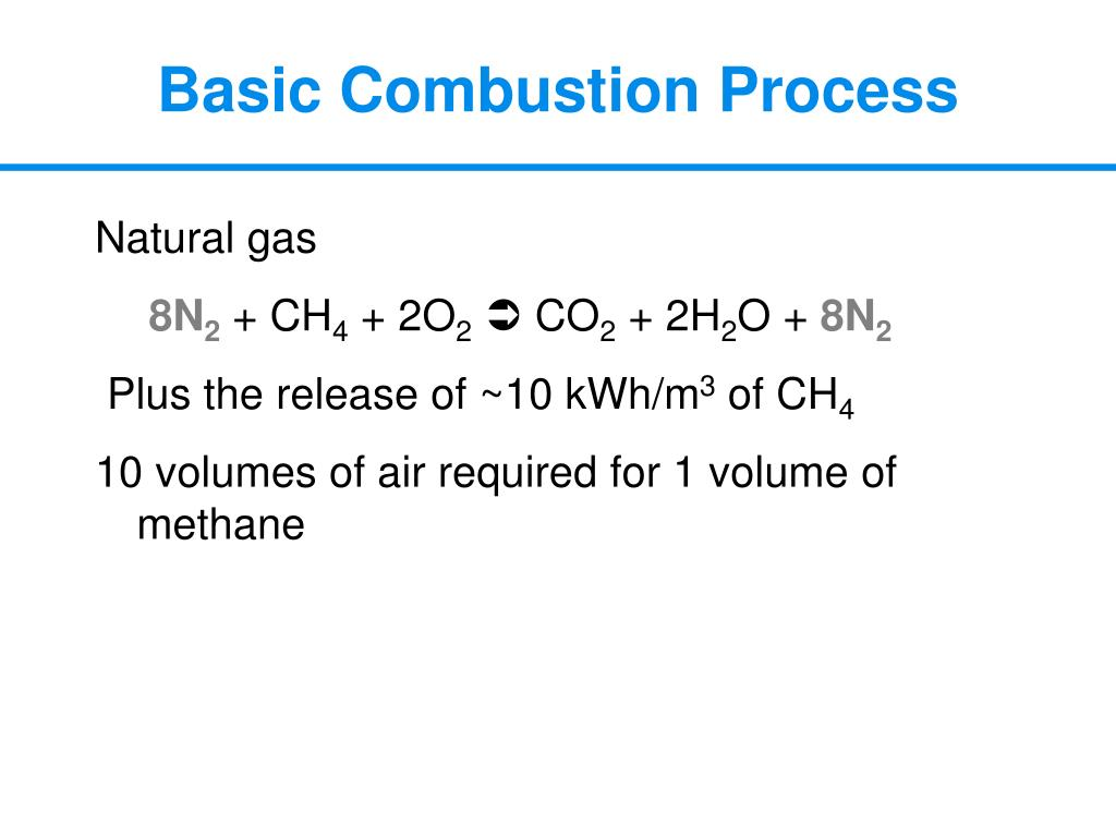 Basic Combustion Process