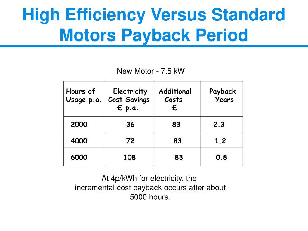 High Efficiency Versus Standard Motors Payback Period