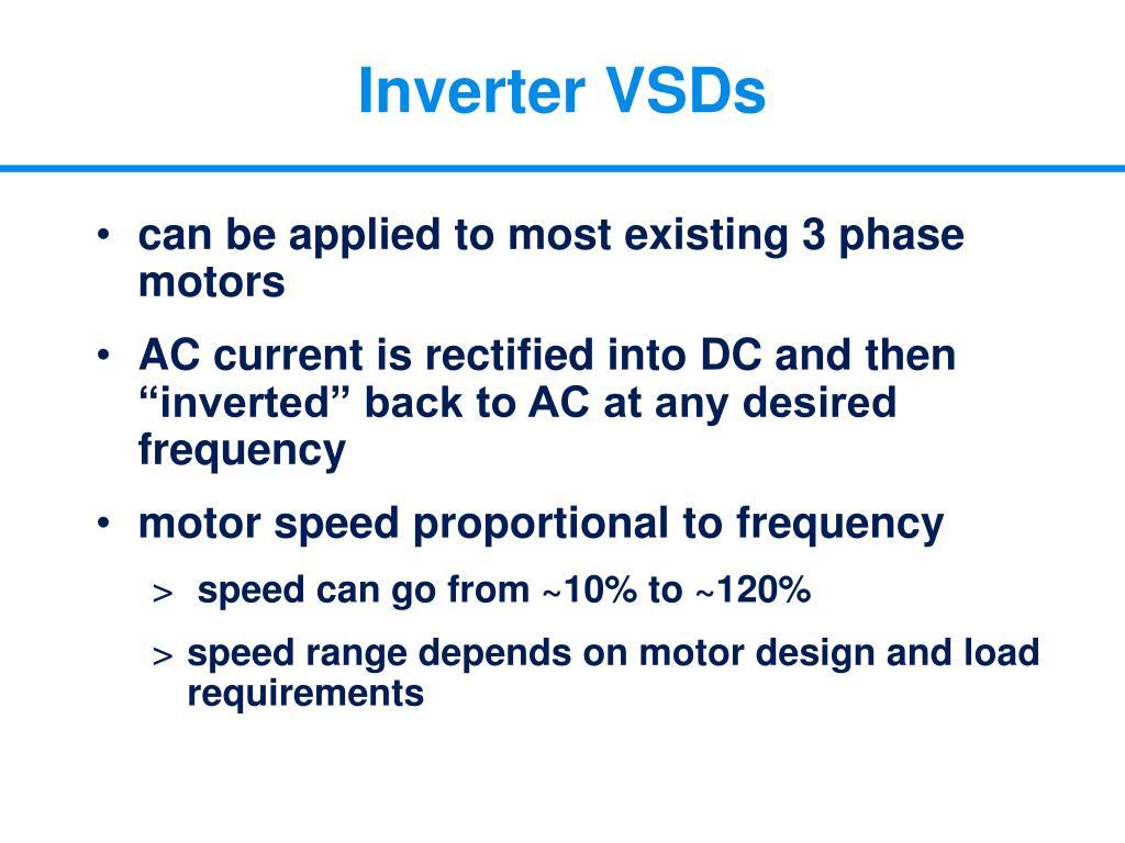 Inverter VSDs