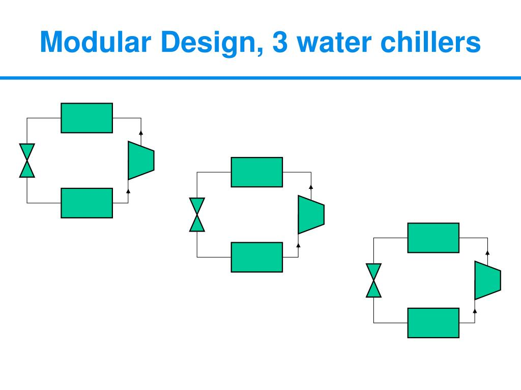 Modular Design, 3 water chillers