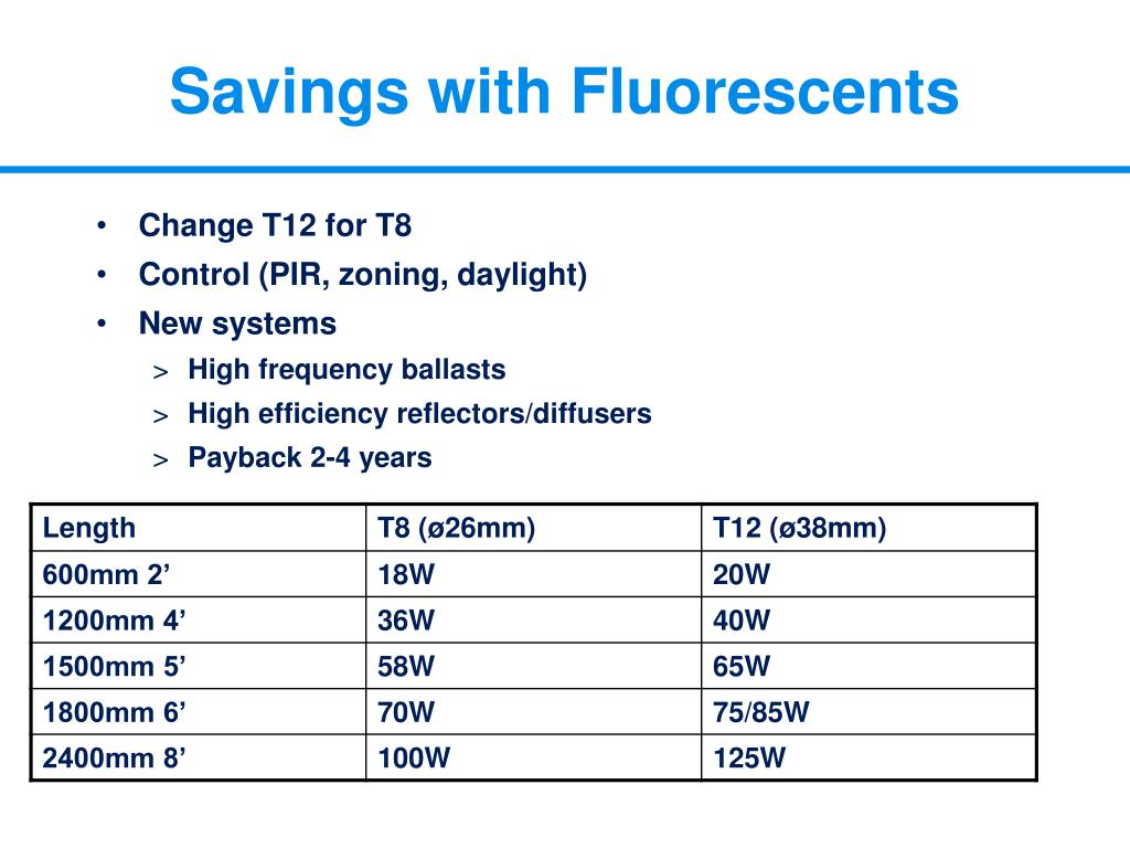 Savings with Fluorescents