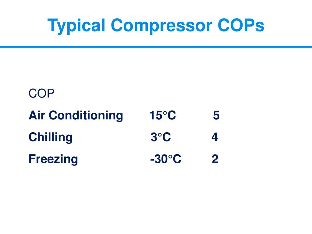 Typical Compressor COPs