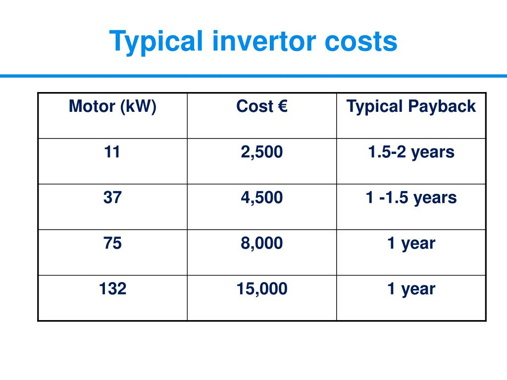 Typical invertor costs