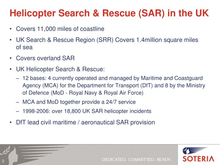 Helicopter search rescue sar in the uk