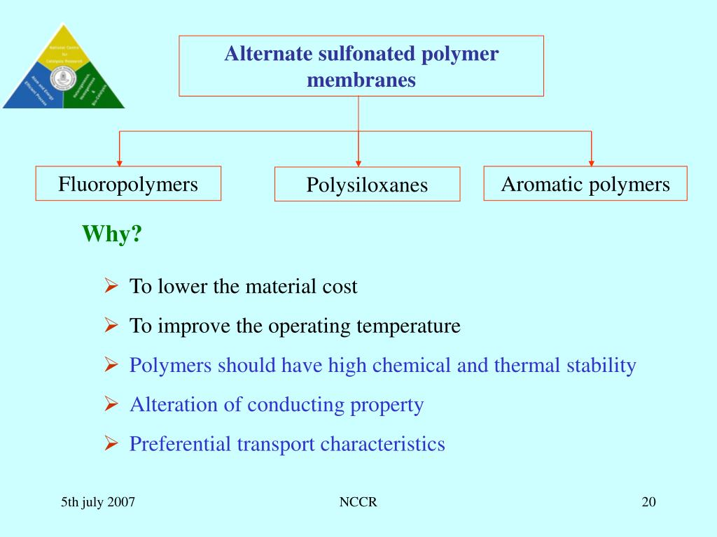 Alternate sulfonated polymer membranes