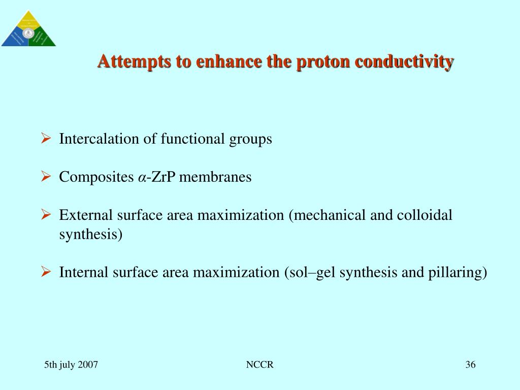 Attempts to enhance the proton conductivity