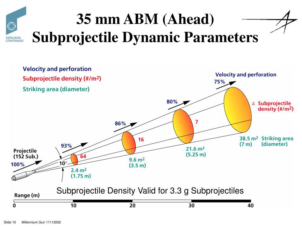 35 mm ABM (Ahead)