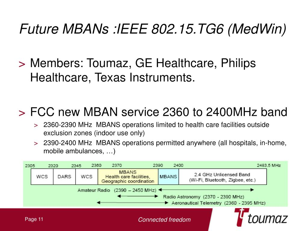 Future MBANs :IEEE 802.15.TG6 (MedWin)