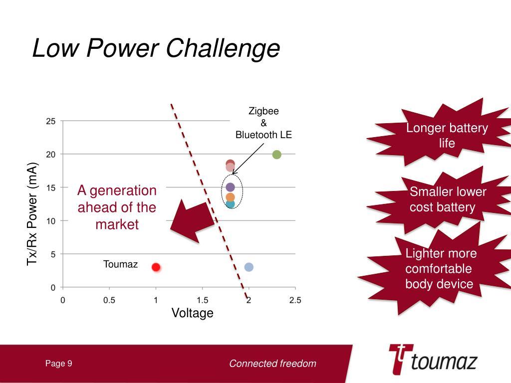 Low Power Challenge