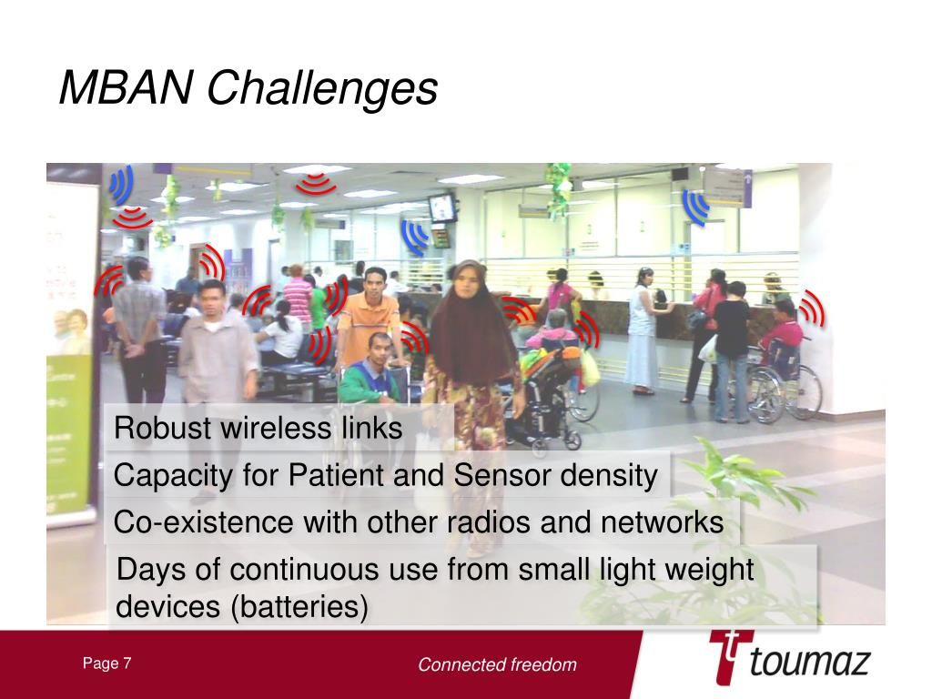 MBAN Challenges