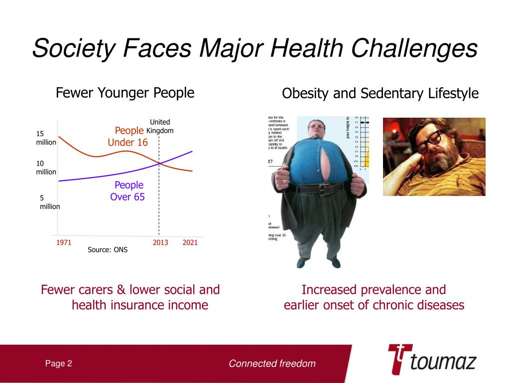 Society Faces Major Health Challenges