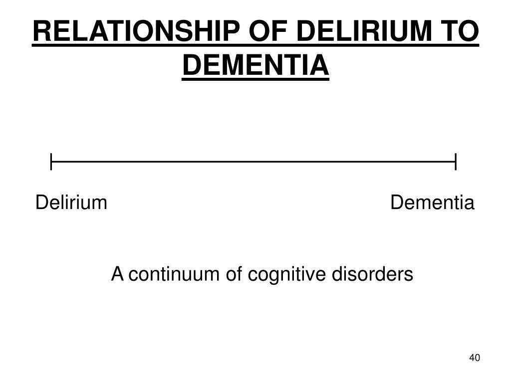 RELATIONSHIP OF DELIRIUM TO DEMENTIA