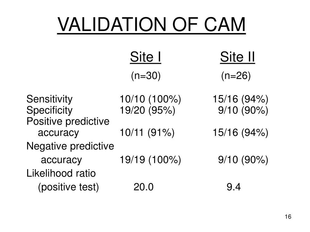 VALIDATION OF CAM