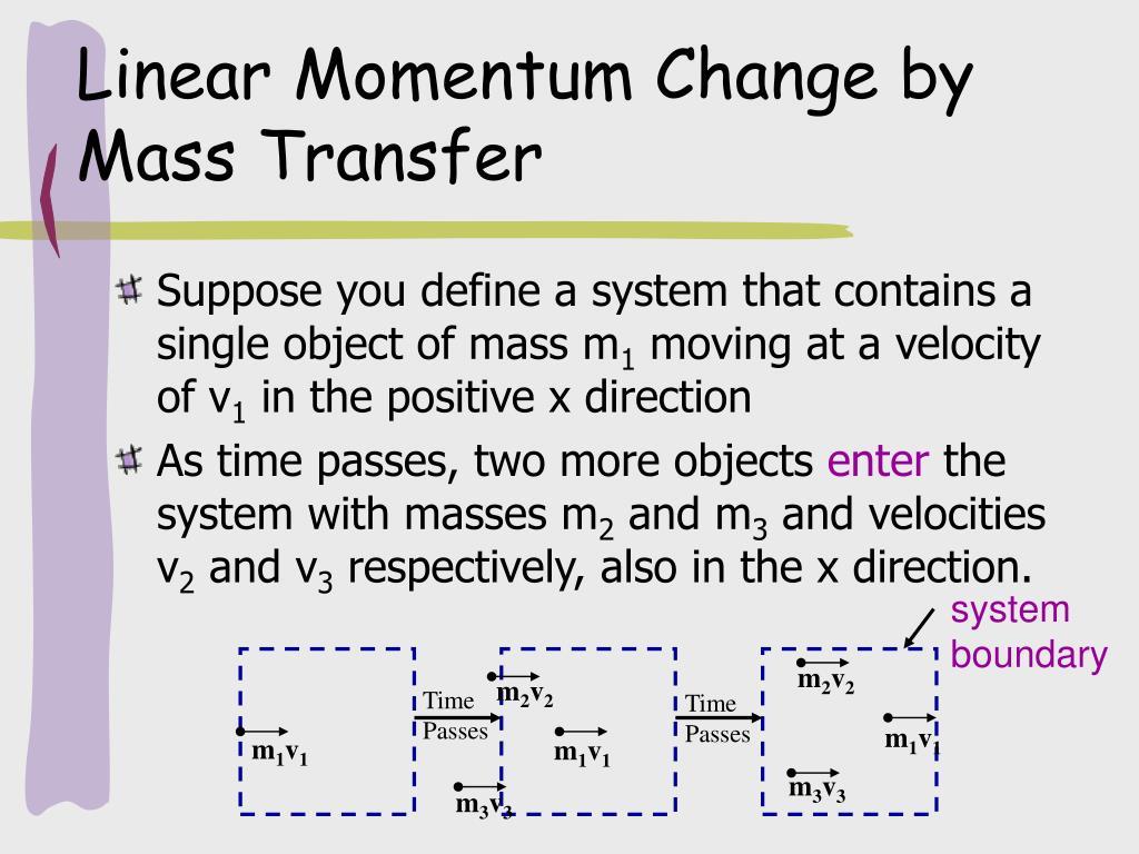 Linear Momentum Change by Mass Transfer