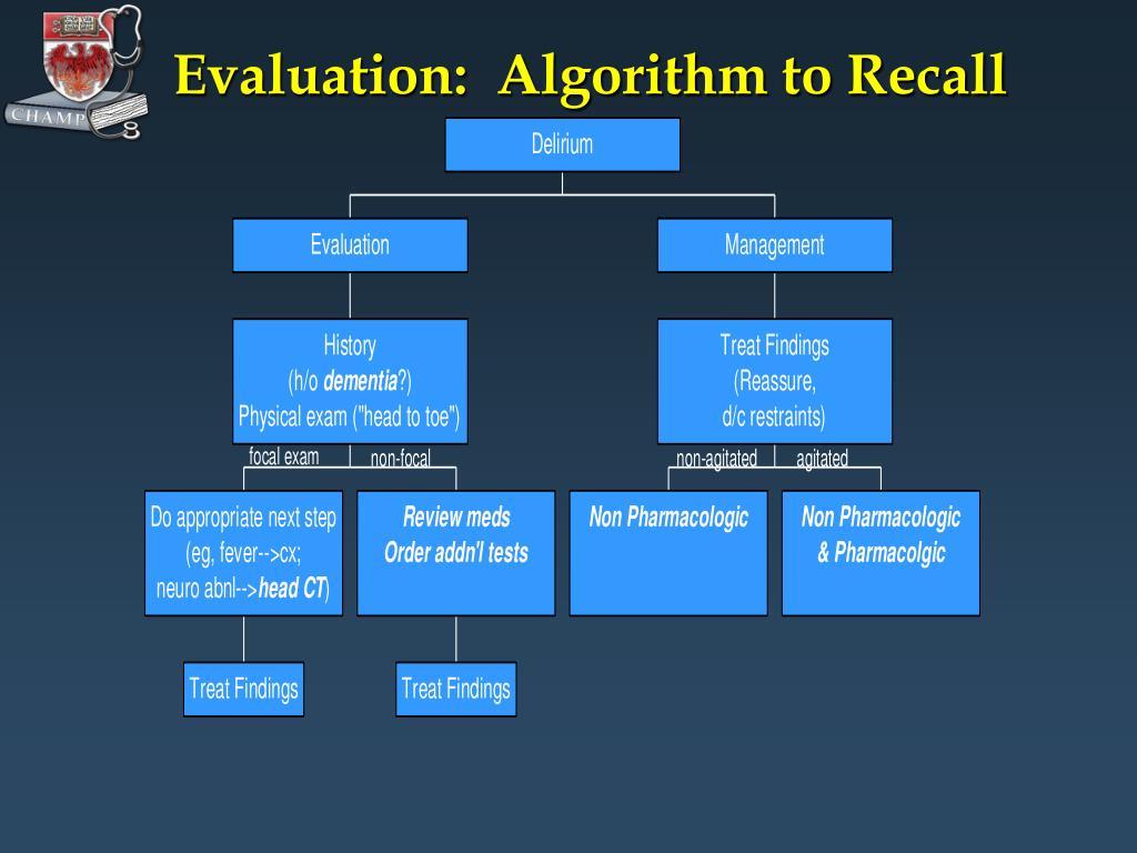 Evaluation:  Algorithm to Recall