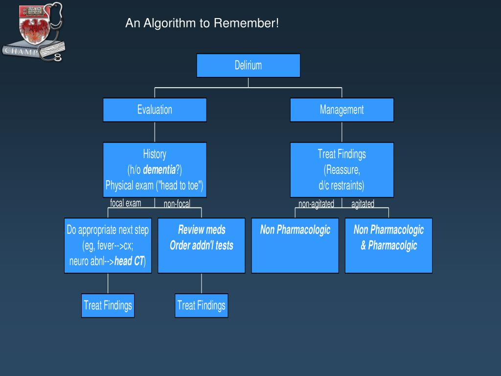 An Algorithm to Remember!