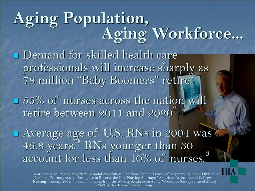 Aging Population,