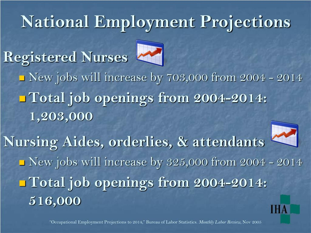 National Employment Projections