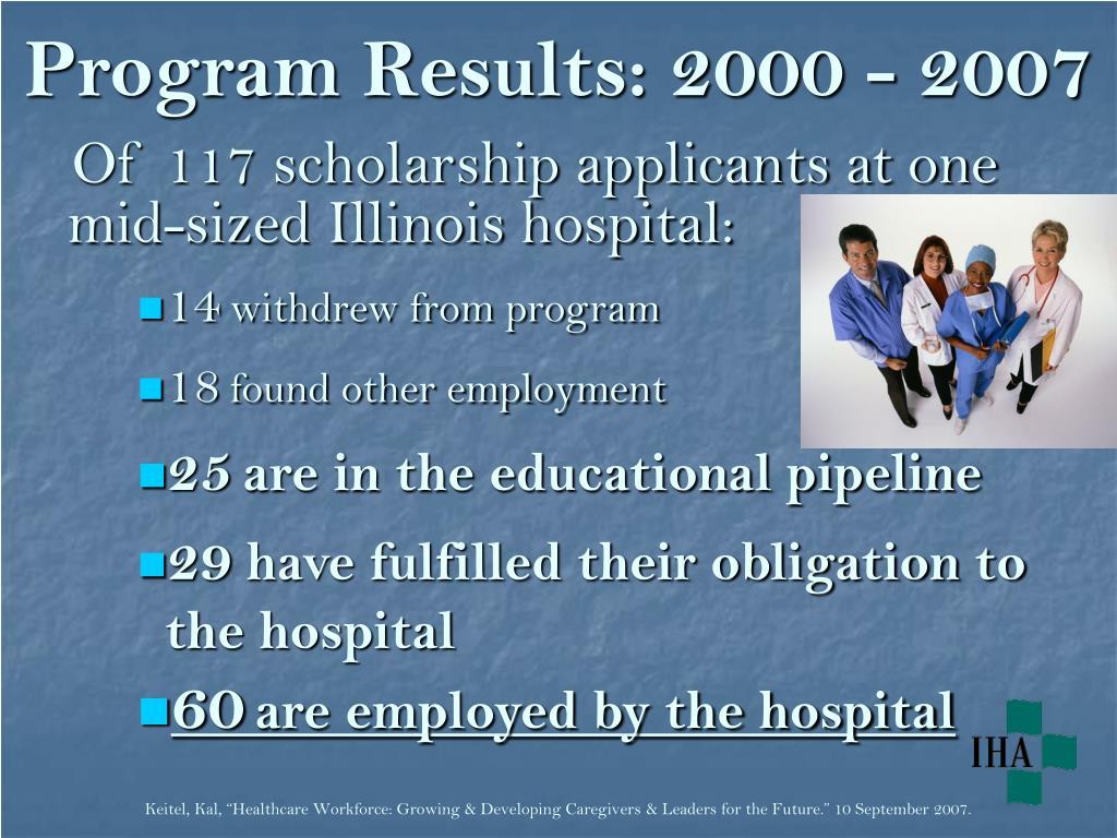 Program Results: 2000 - 2007