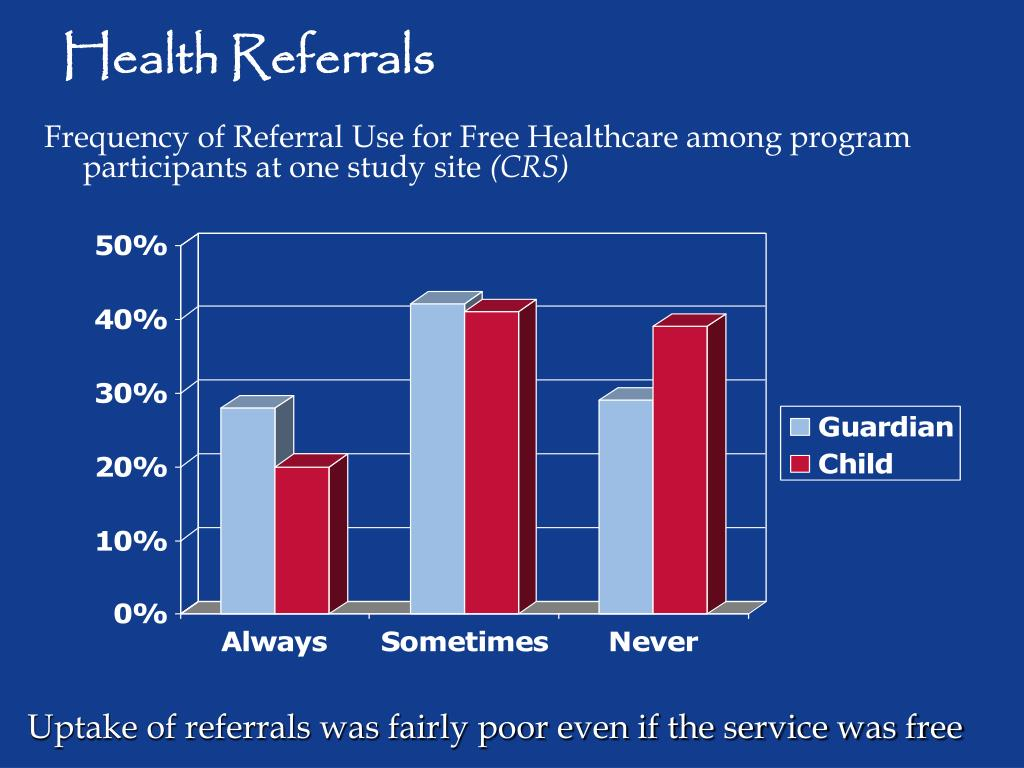 Health Referrals