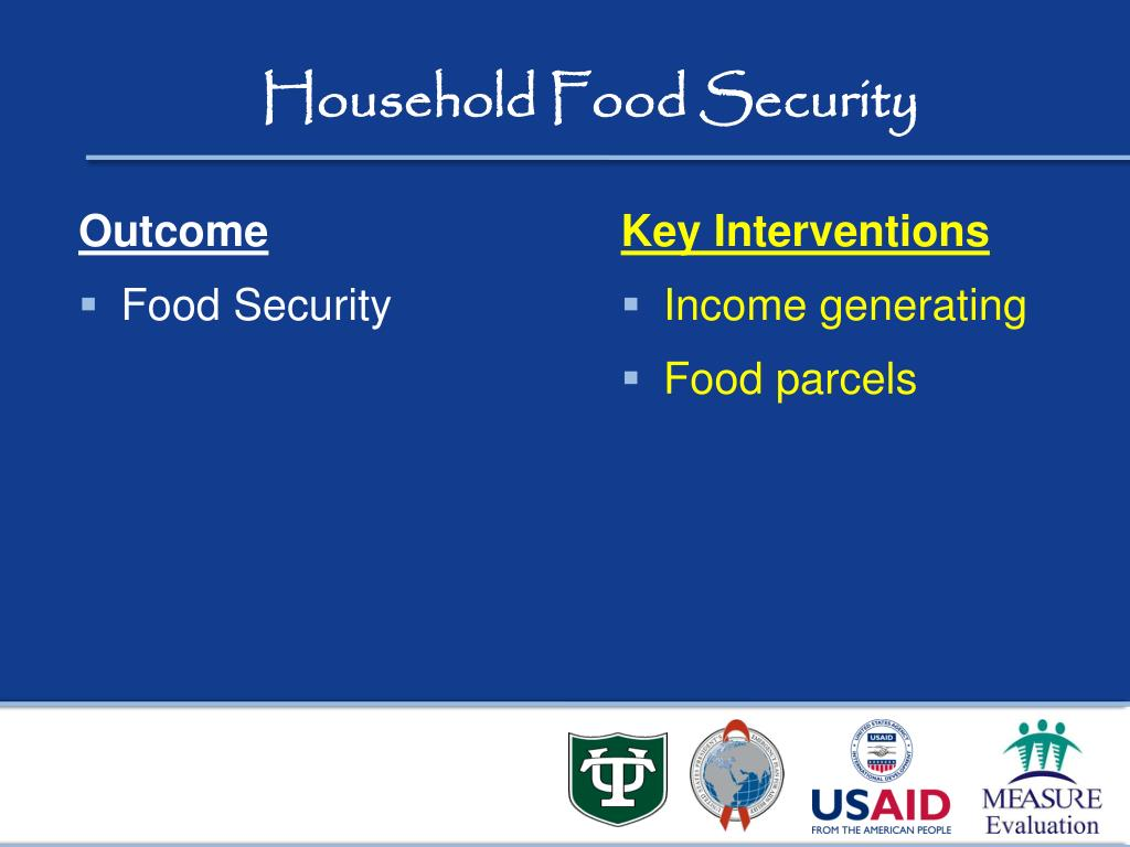 Household Food Security