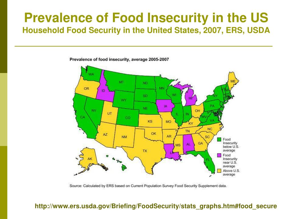 Agriculture and Food Security | U.S. Agency for ...