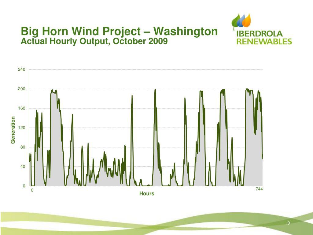 Big Horn Wind Project – Washington