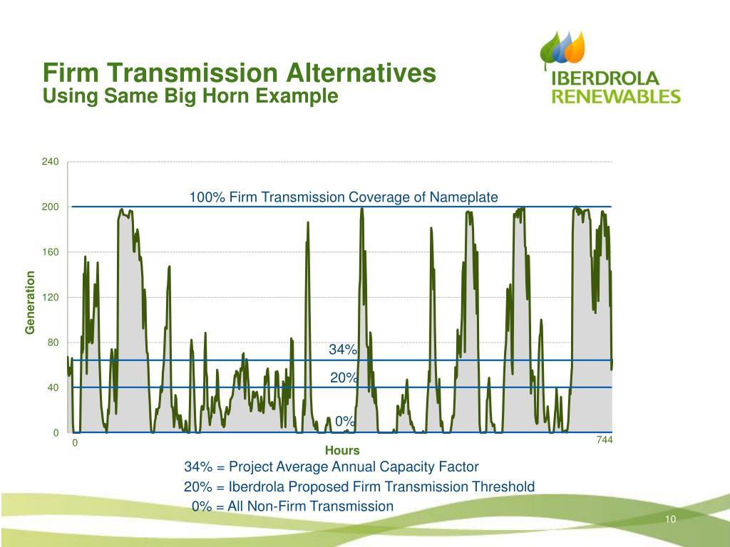 Firm Transmission Alternatives