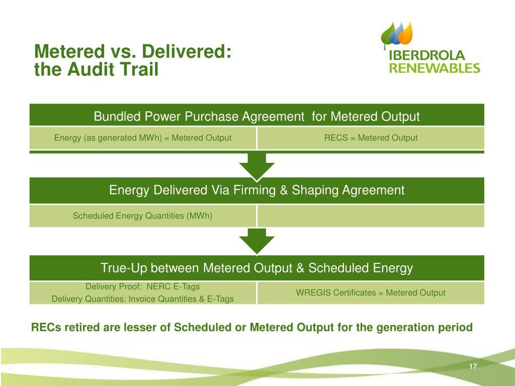 Metered vs. Delivered: