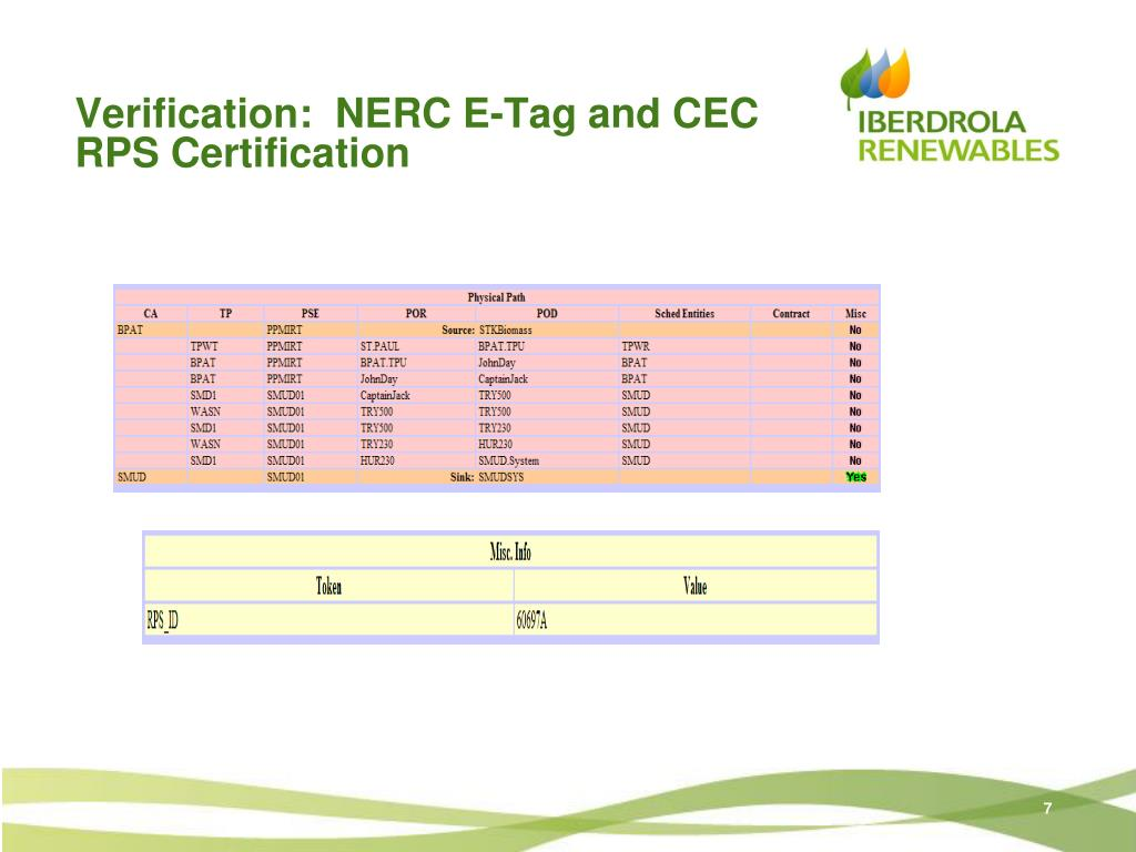 Verification:  NERC E-Tag and CEC RPS Certification