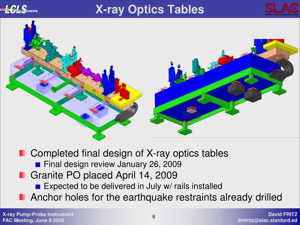 X-ray Optics Tables