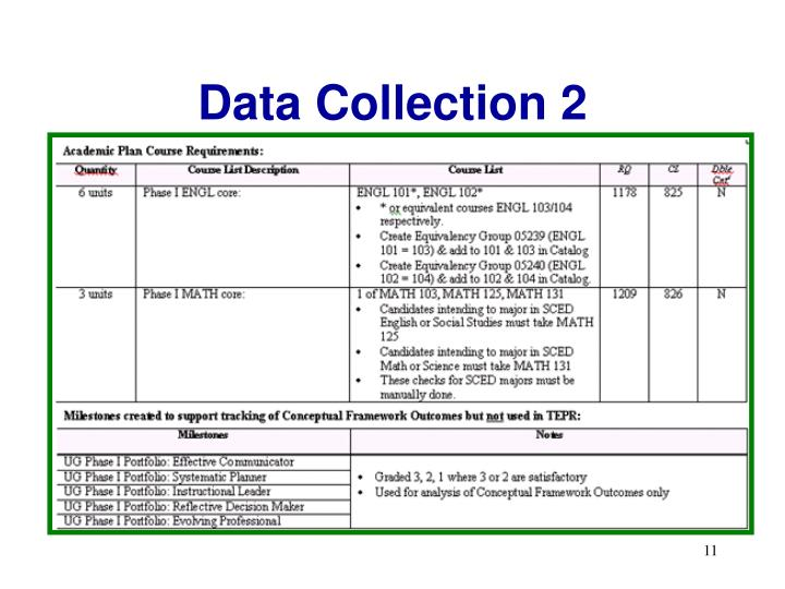 Data Collection 2