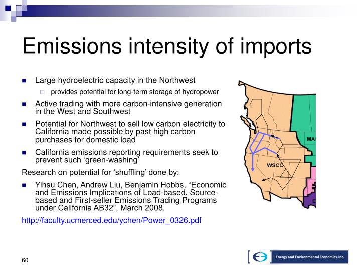 Emissions intensity of imports