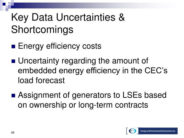 Key Data Uncertainties & Shortcomings