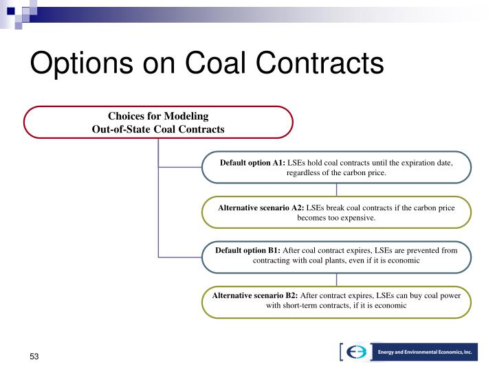Options on Coal Contracts