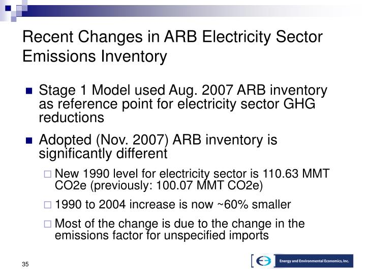 Recent Changes in ARB Electricity Sector Emissions Inventory