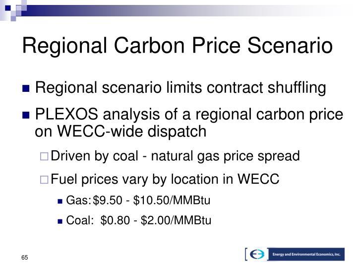 Regional Carbon Price Scenario