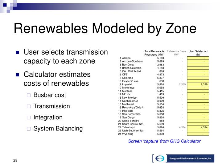 User selects transmission capacity to each zone