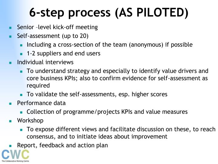 6-step process (AS PILOTED)